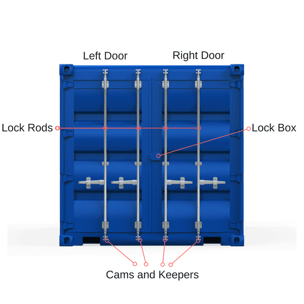 How to Lock your Container